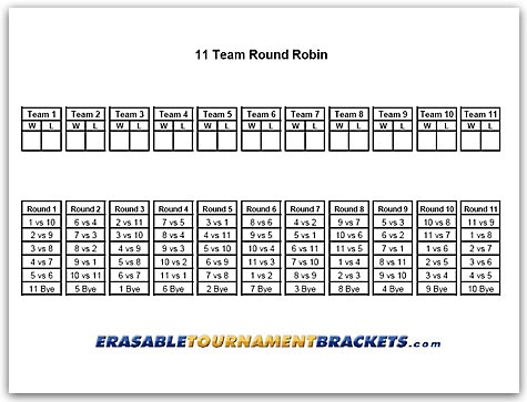 11 Team Round Robin Tournament Bracket