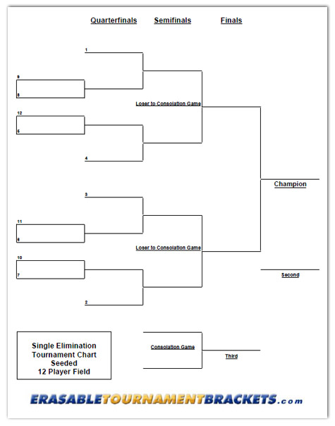 12 Team Single Seeded Tournament Chart
