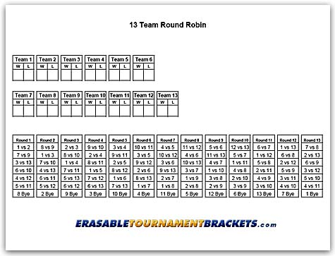 13 Team Round Robin Tournament Bracket