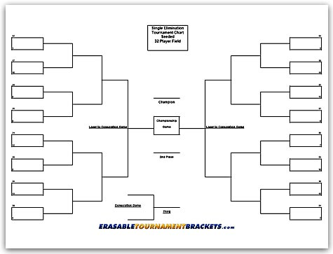32 Team Single Seeded Tournament Chart