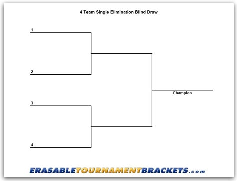 4 Team Double Blind Draw Tournament Chart