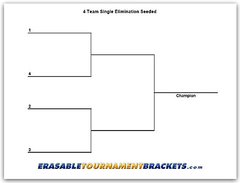 4 Team Single Seeded Tournament Chart