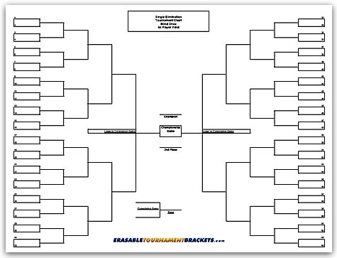 64 Team Single Elimination Blind Draw Tournament Bracket