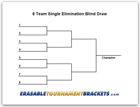8 Team Single Elimination Blind Draw Tournament Bracket