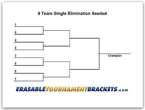 8 Team Single Seeded Tournament Chart