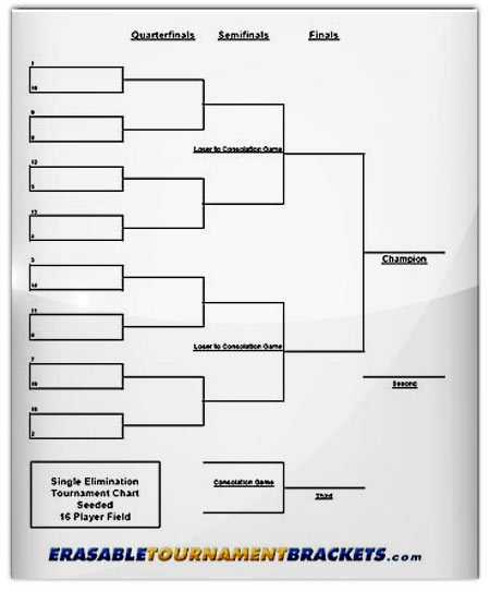 Laminated 16 Team Single Elimination Seeded Tournament Brackets