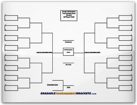 Laminated 32 Team Single Elimination Seeded Tournament Brackets