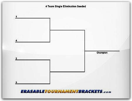 Laminated 4 Team Single Elimination Seeded Bracket