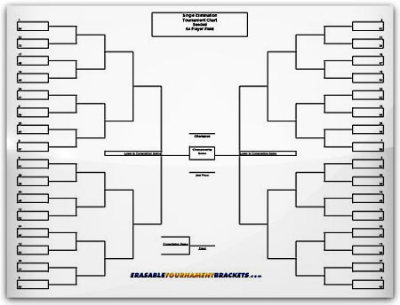 Laminated 64 Team Single Elimination Seeded Tournament Brackets