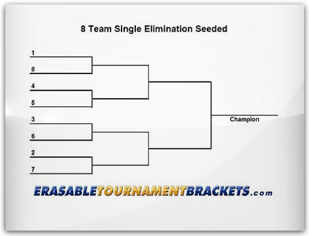 Laminated 8 Team Single Elimination Seeded Tournament Bracket