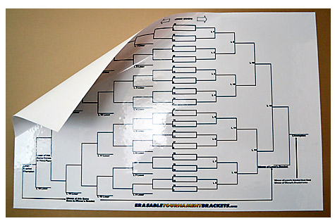 Laminated Repositionable Erasable Tournament Brackets